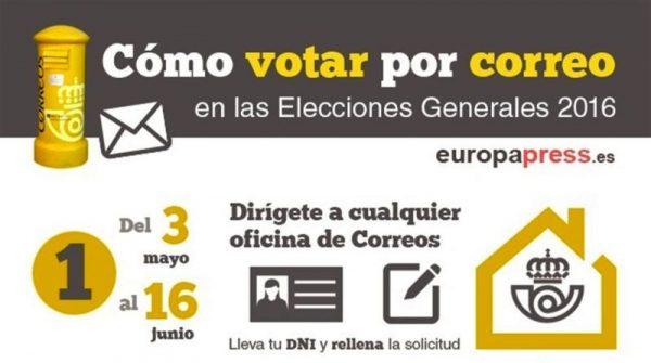 Imagen de Europa Press